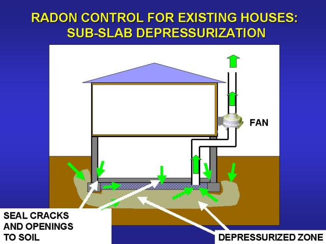 reducing-radon-full